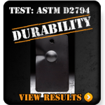 testdurability